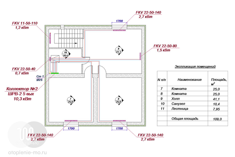 Фото схемы подключения радиаторов отопления в доме