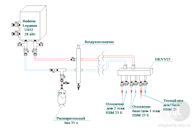Схема монтажа настенного котла