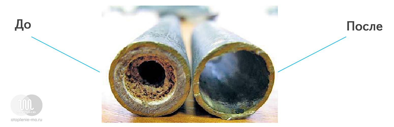 Промывка и очистка системы отопления домов