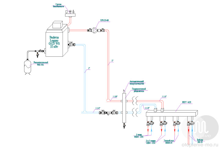 Схема подключения одноконтурного котла