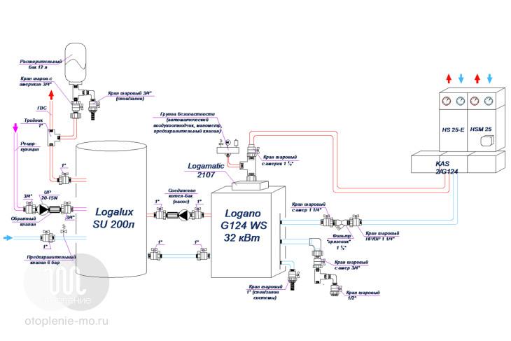 Схема подключения напольного котла