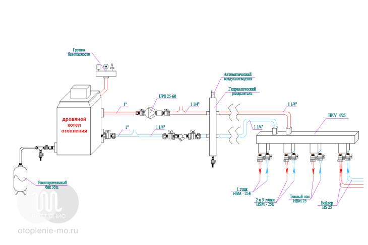 Схема подключения дровяного котла