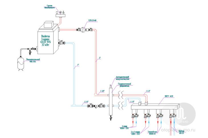Схема установки дизельного котла