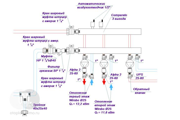 Схема установки и подключения насоса отопления