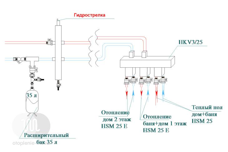 Схема подключения гидрострелки