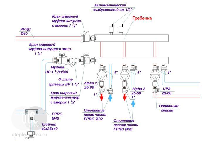 Схема подключения гребенки