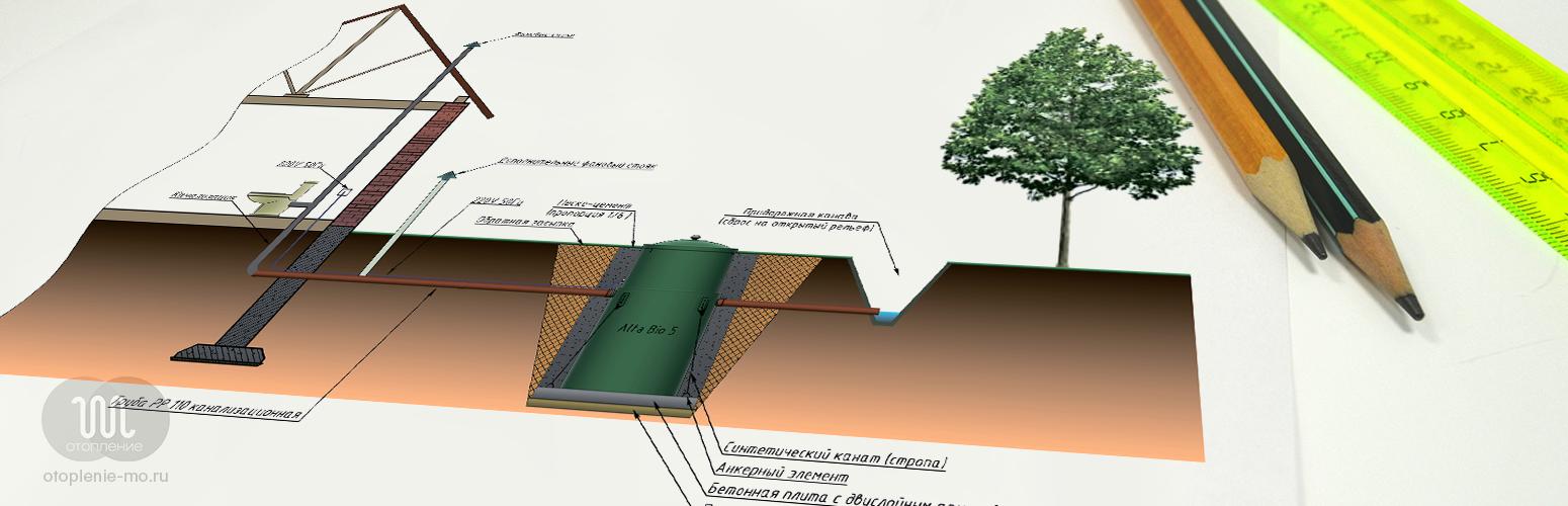Фото схемы наружной канализации