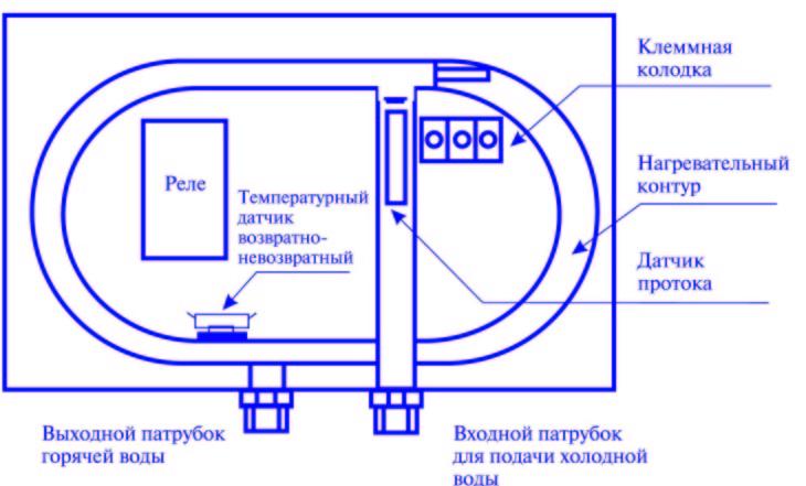 Схема проточного электрического водонагревателя